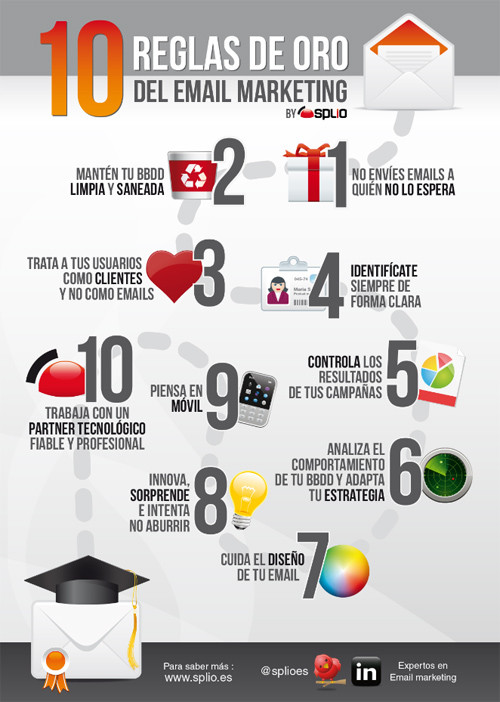 Image result for infografias de marketing digital
